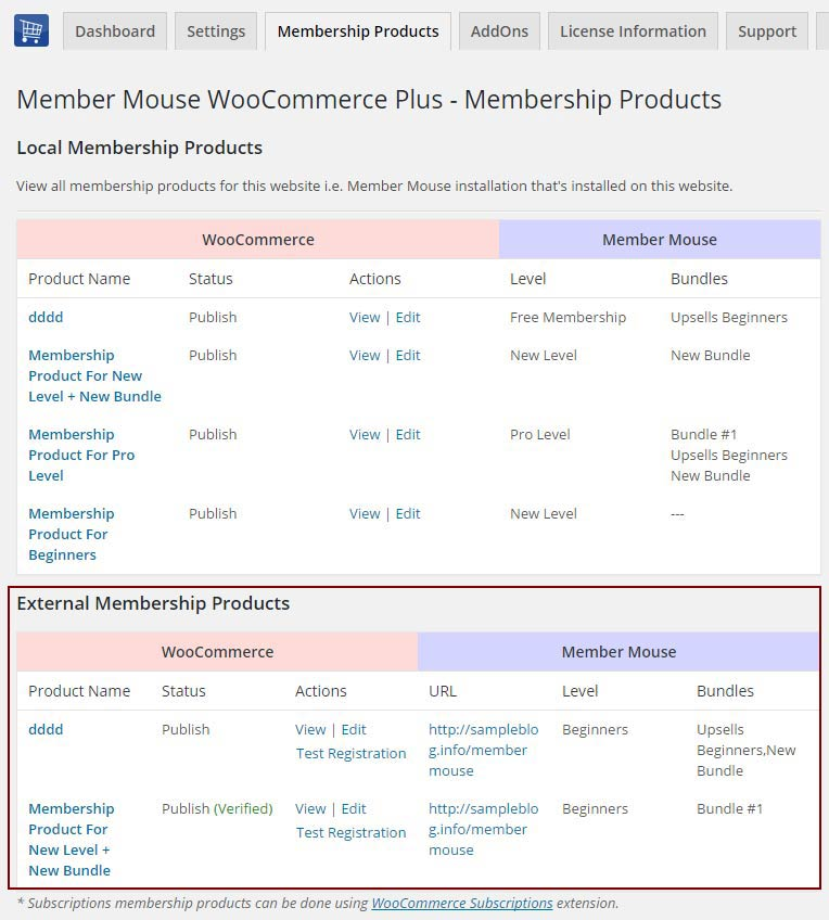 External Membership Products