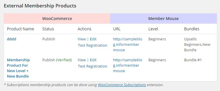 External Membership Products Summary Table